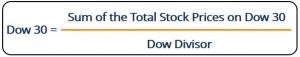 Calculation of the Dow 30