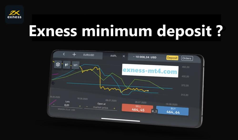 Exness MT4 minimum deposit