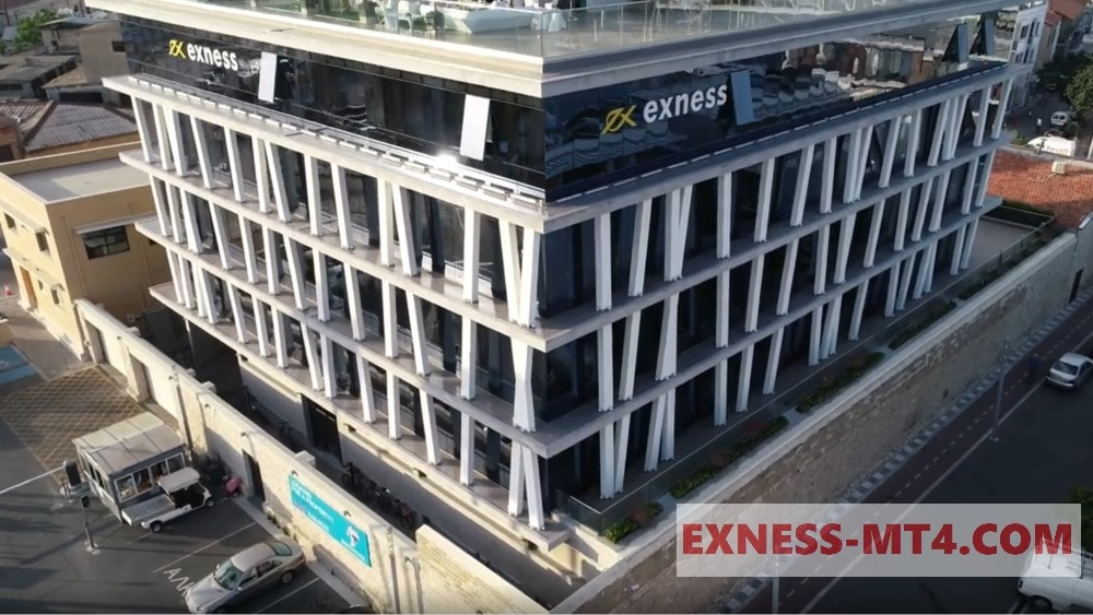 What is best Exness trading account type