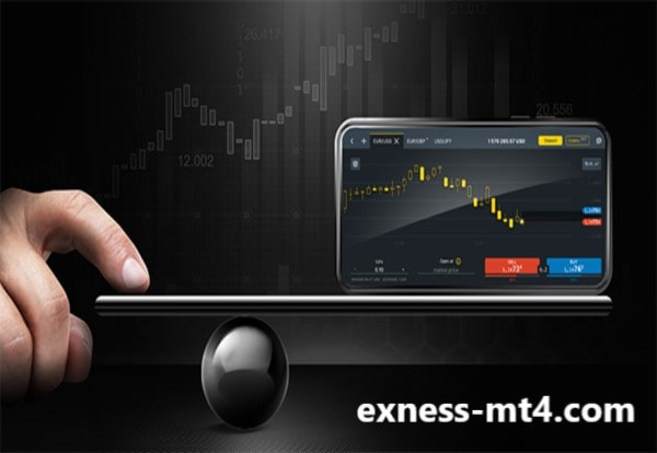Update: Exness leverage changes